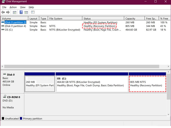 The Hidden Recovery partition.