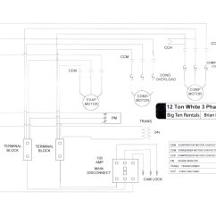 Rheem Air Conditioner Thermostat Wiring Diagram Phase About Notes Ruud Furnace Model 1028 928b 43