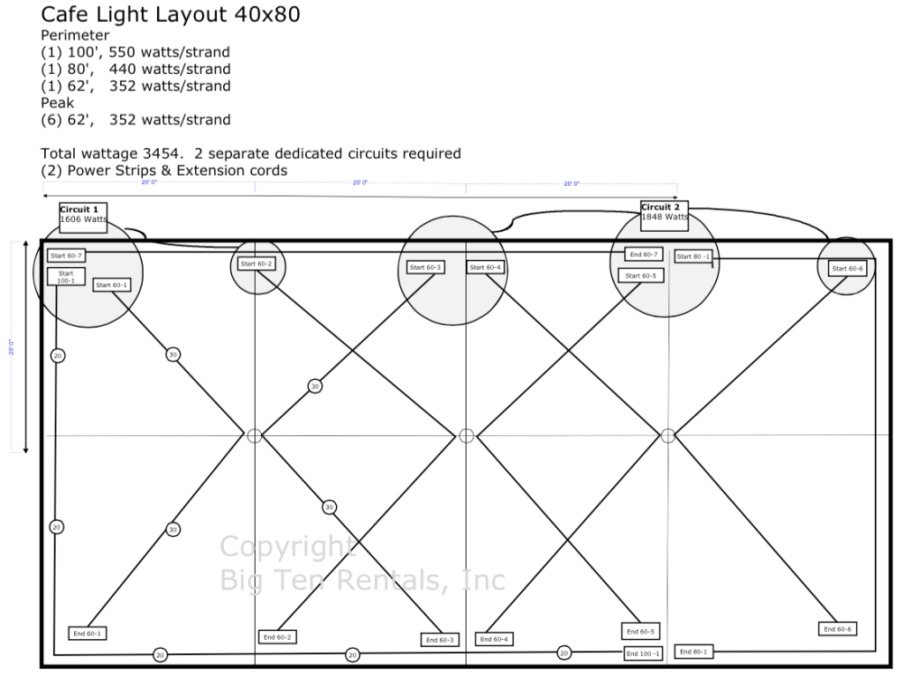 medium resolution of caf lights layout diagram for a 40 80 rope and pole tent