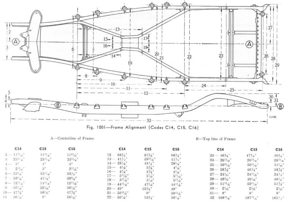 1951 Hudson Wiring Harness Custom Hudson Wiring Diagram
