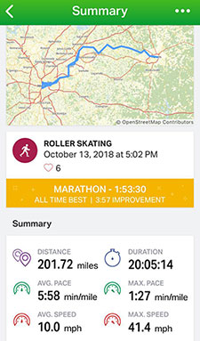 201.72 Miles in 20 Hours