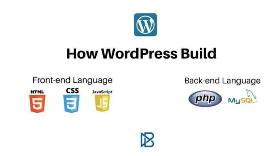 How WordPress is built