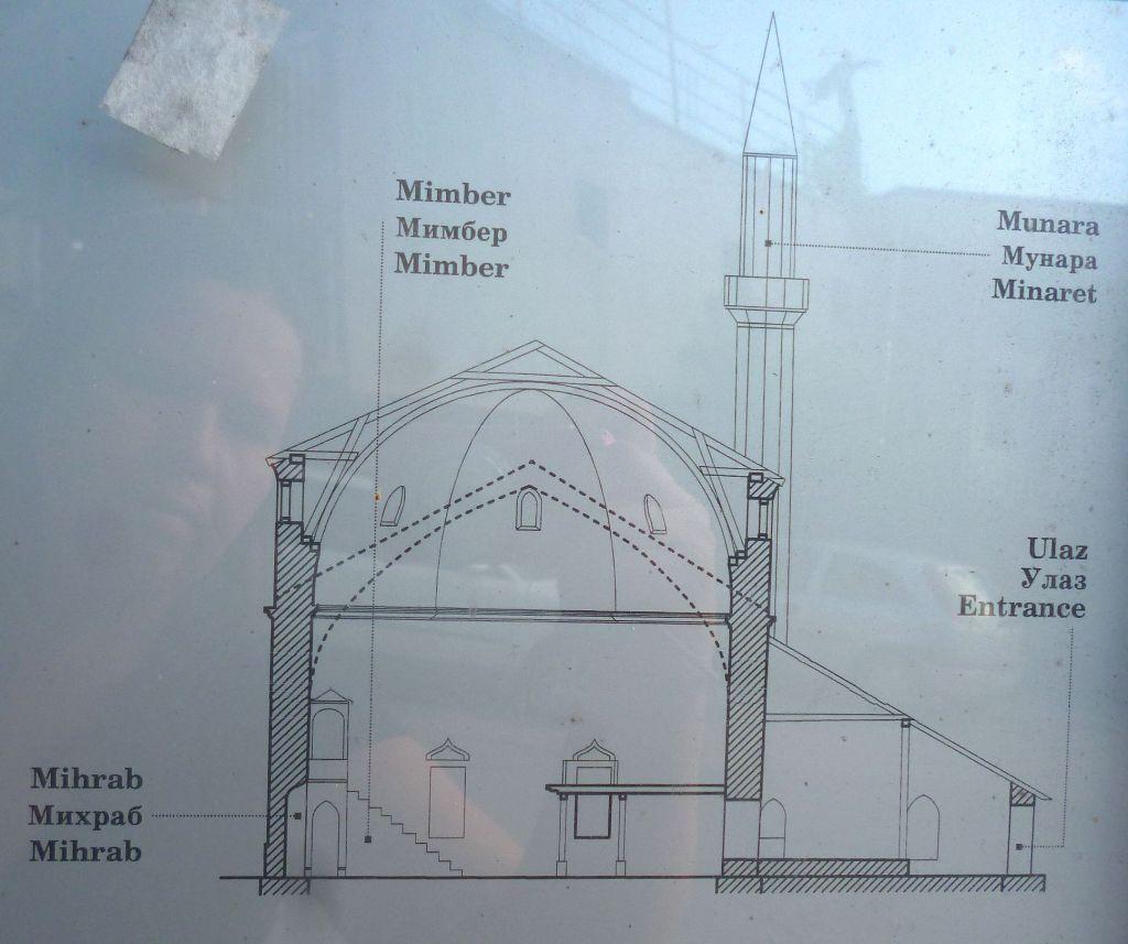 Разрез мечети в Благае. Фото: Елена Арсениевич, CC BY-SA 3.0