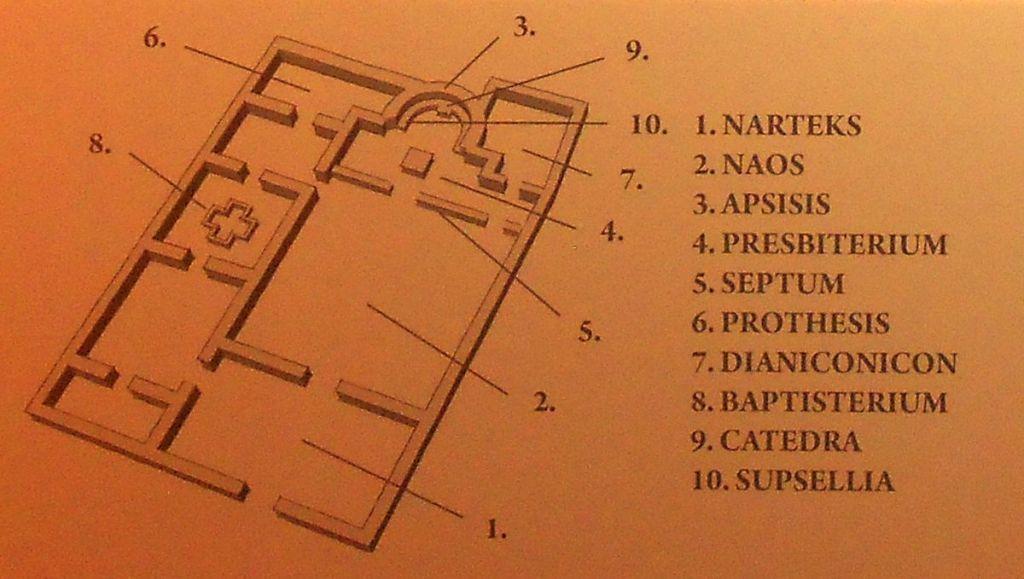План базилики в Врбе