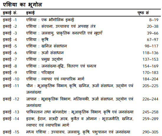 BA 3rd year Geography Books in Hindi PDF Download