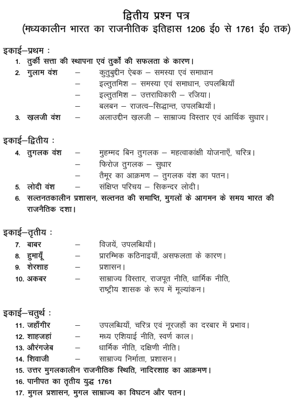 BA 1st Year History Syllabus in Hindi