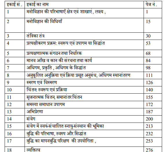 BA 1st Year Psychology Book in Hindi PDF