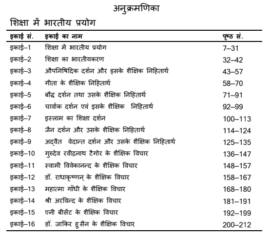 BA 3rd Year Education Notes in Hindi PDF by VMOU