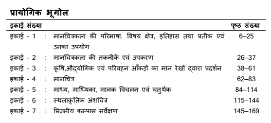 BA 2nd Year Geography Books in Hindi by VMOU