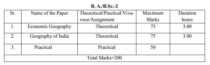 BA 2nd Year Geography Syllabus in Hindi PDF Download