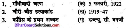 Bihar Board Class 10 History Solutions Chapter 4 भारत में राष्ट्रवाद - 3