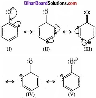 BIhar Board Class 12 Chemistry Chapter 11 ऐल्कोहॉल, फ़िनॉल एवं ईथर img-39