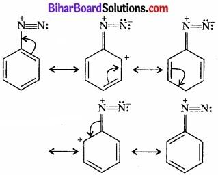 BIhar Board Class 12 Chemistry Chapter 13 ऐमीन img-20
