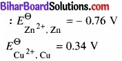 BIhar Board Class 12 Chemistry Chapter 3 वैद्युतरसायन