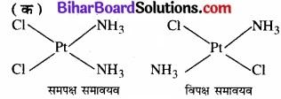 BIhar Board Class 12 Chemistry Chapter 9 उपसहसंयोजन यौगिक img 14