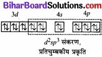 BIhar Board Class 12 Chemistry Chapter 9 उपसहसंयोजन यौगिक img 34