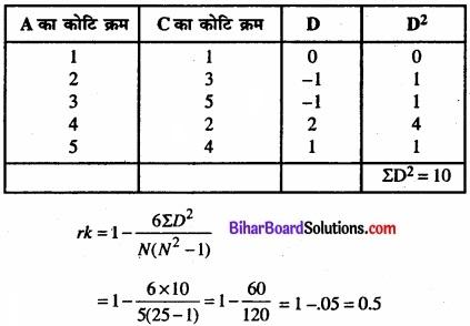 Bihar Board Class 11 Economics Chapter 7 सहसंबंध Part - 2 img 29