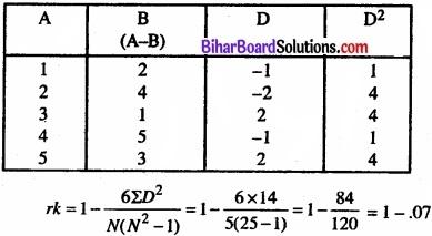 Bihar Board Class 11 Economics Chapter 7 सहसंबंध Part - 2 img 31