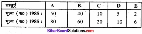 Bihar Board Class 11 Economics Chapter 8 सूचकांक Part - 2 img 24