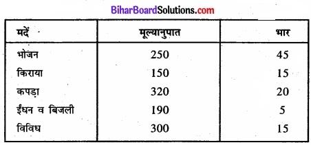 Bihar Board Class 11 Economics Chapter 8 सूचकांक Part - 2 img 34