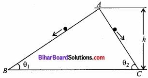 Bihar Board Class 11 Physics Chapter 6 कार्य, ऊर्जा और शक्ति
