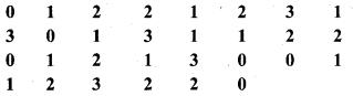 Bihar Board Class 9 Maths Solutions Chapter 14 सांख्यिकी Ex 14.2 10