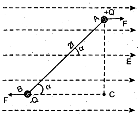 Bihar Board 12th Physics Important Questions Short Answer Type Part 2 1