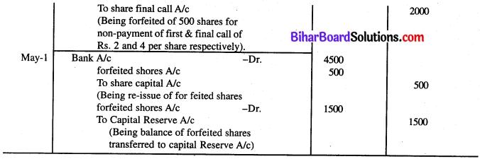 Bihar Board 12th Accountancy Model Question Paper 3 in English Medium Q28.1