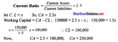 Bihar Board 12th Accountancy Model Question Paper 4 in English Medium Q24