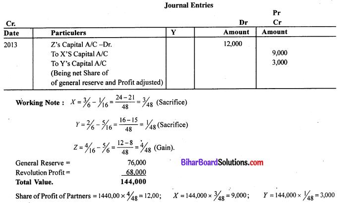 Bihar Board 12th Accountancy Model Question Paper 4 in English Medium Q29