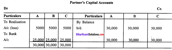 Bihar Board 12th Accountancy Model Question Paper 4 in English Medium Q30.3