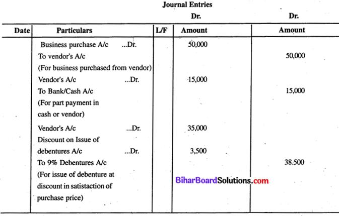 Bihar Board 12th Accountancy Model Question Paper 4 in English Medium Q30