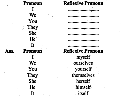 Bihar Board Class 12 English Book Solutions Poem 2 Song of Myself 1