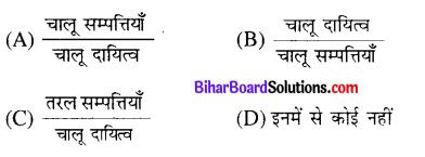 Bihar Board 12th Accountancy Objective Answers Chapter 15 लेखांकन अनुपात - 1