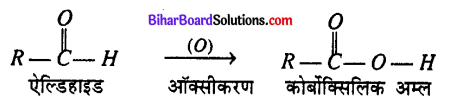 Bihar Board 12th Chemistry Model Question Paper 1 in Hindi - 5