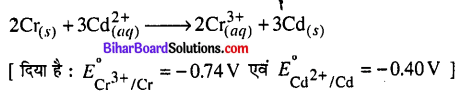 Bihar Board 12th Chemistry Model Question Paper 4 in Hindi - 1