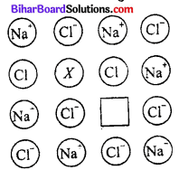 Bihar Board 12th Chemistry Objective Answers Chapter 1 ठोस अवस्था 8