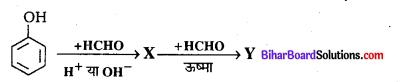 Bihar Board 12th Chemistry Objective Answers Chapter 15 बहुलक 1