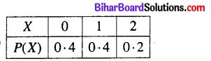Bihar Board 12th Maths Model Question Paper 2 in English Medium - 13(i)