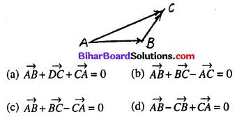 Bihar Board 12th Maths Model Question Paper 2 in Hindi MCQ Q39