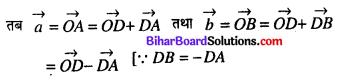 Bihar Board 12th Maths Model Question Paper 2 in Hindi SAQ Q16