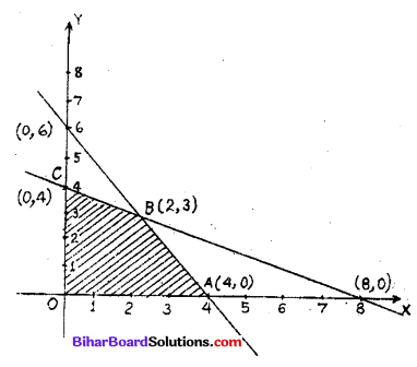 Bihar Board 12th Maths Model Question Paper 3 in English Medium - 42