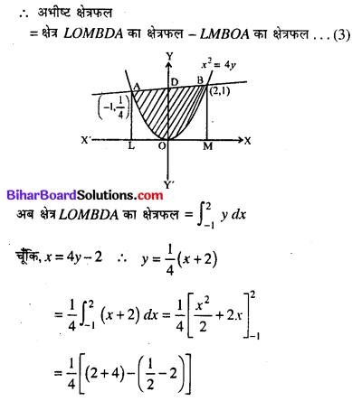 Bihar Board 12th Maths Model Question Paper 3 in Hindi SAQ Q29.1