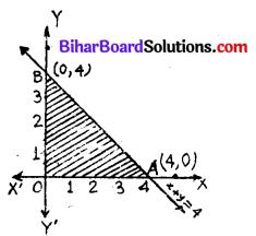 Bihar Board 12th Maths Model Question Paper 3 in Hindi SAQ Q32