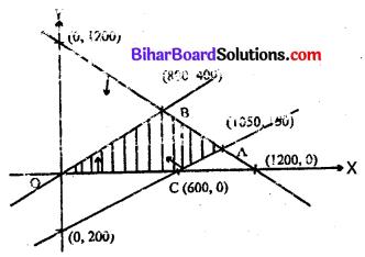 Bihar Board 12th Maths Model Question Paper 3 in Hindi SAQ Q33.1