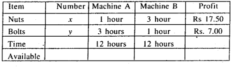 Bihar Board 12th Maths Model Question Paper 4 in English Medium - 44