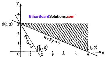 Bihar Board 12th Maths Model Question Paper 4 in Hindi SAQ Q32