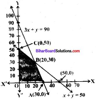 Bihar Board 12th Maths Model Question Paper 5 in English Medium SAQ Q33