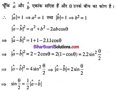 Bihar Board 12th Maths Model Question Paper 5 in Hindi SAQ Q17.1