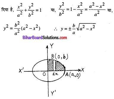 Bihar Board 12th Maths Model Question Paper 5 in Hindi SAQ Q29